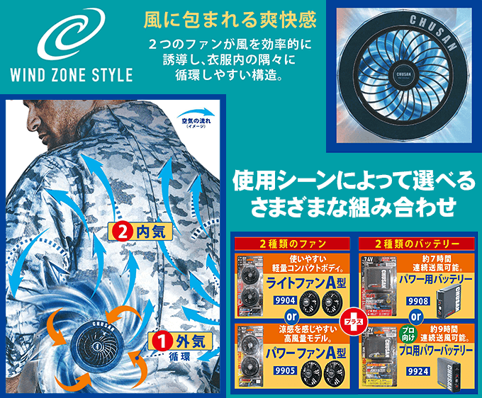 wind_zone_style_POP.png